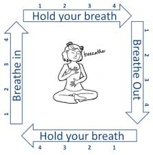 Release Stress, Wake up the Diaphragm and Square Breath!
